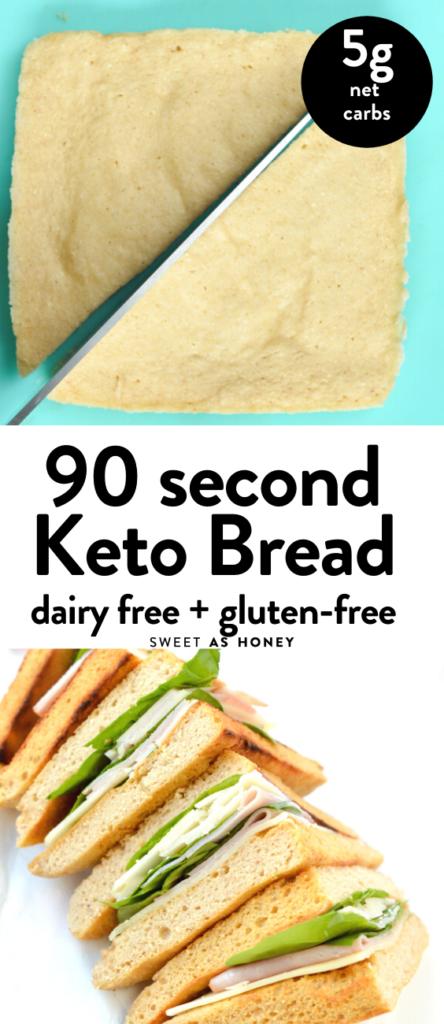 90 second keto bread90 second keto bread