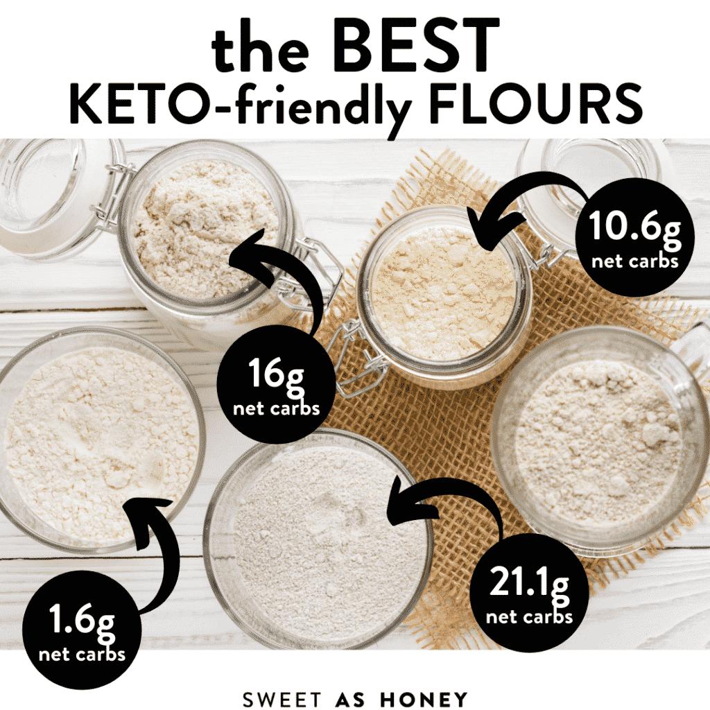 the best keto-friendly flours
