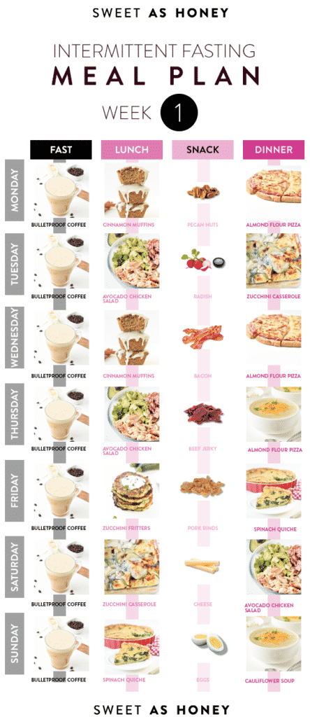 Intermittent Fasting Meal Plan Week 1