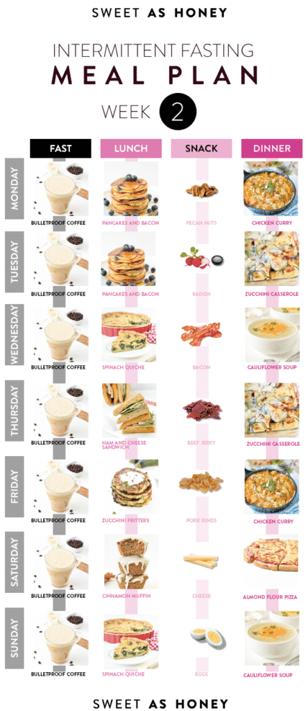 Intermittent Fasting Meal Plan Week 2