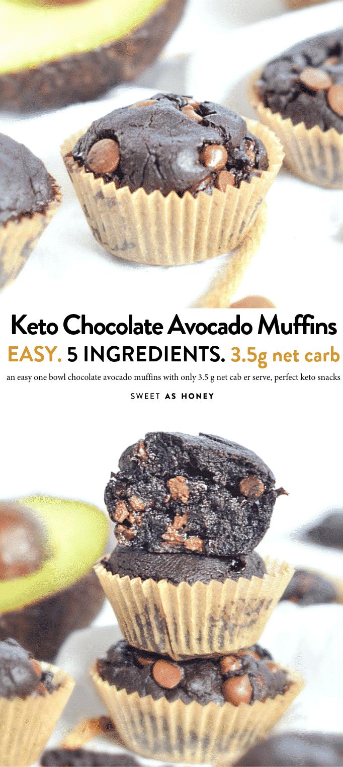 KETO CHOCOLATE AVOCADO MUFFINS gluten free, healthy #keto #ketomuffins #lowcarb #lowcarbmuffins #chocolate #healthy #easy #vegan #glutenfree #flourless #ketorecipes #ketodesserts