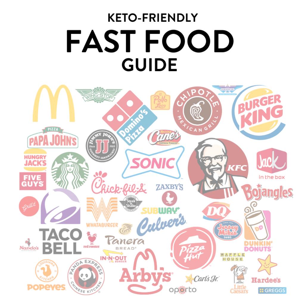 Keto Fast Food Guide