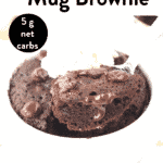 Keto Mug Brownie
