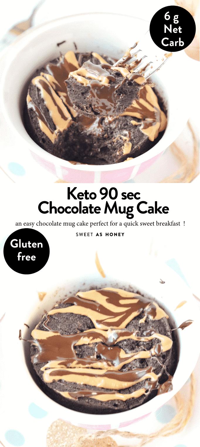 KETO CHOCOLATE MUG CAKE 6g net carb #ketomugcake #ketosnack #ketodessert #ketochocolatemugcake #mugcake #coconutflourmugcake #coconutflour #ketobreakfast #chocolate #ketorecipes #glutenfreesnack #glutenfreemugcake #mugcake #healthymugcake #easy #healthy