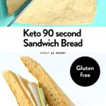 Keto 90 Second Sandwich Bread