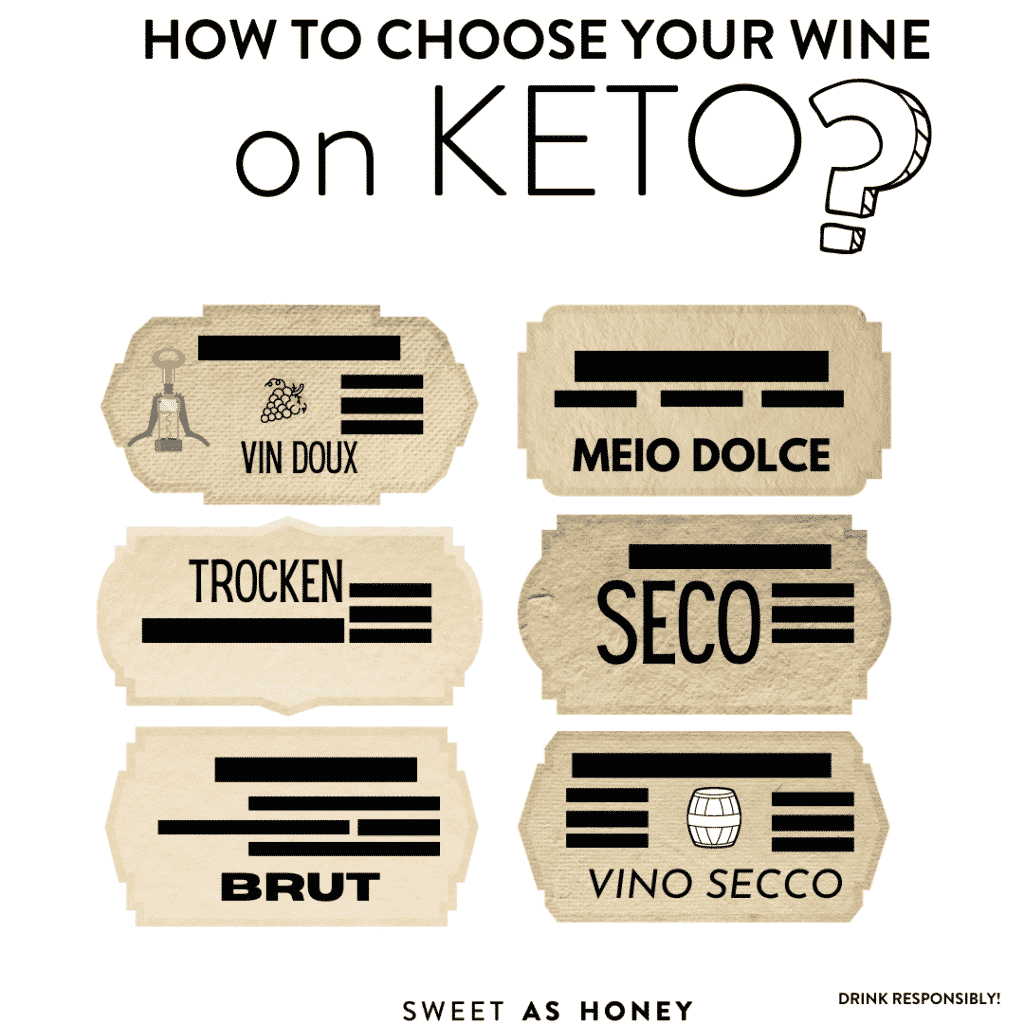 Which labels to follow and which labels to avoid to pick a keto-friendly wine