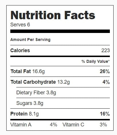 coconut flour waffle nutrition panel