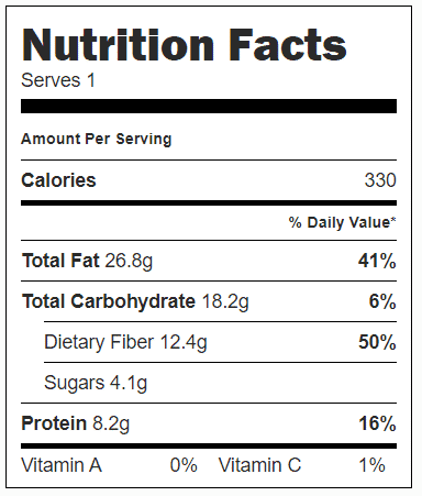 nutrition facts low carb oatmeal coconut flour