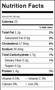 spinach balls nutrition label